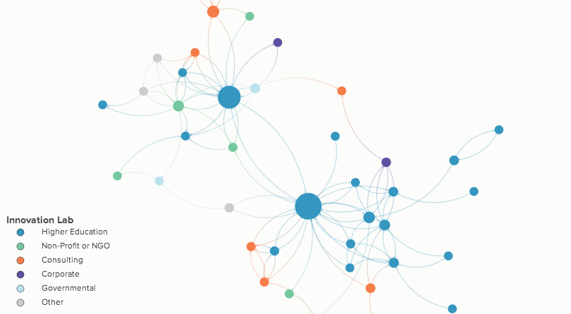 SNA Network Mapping Docs - What is network mapping