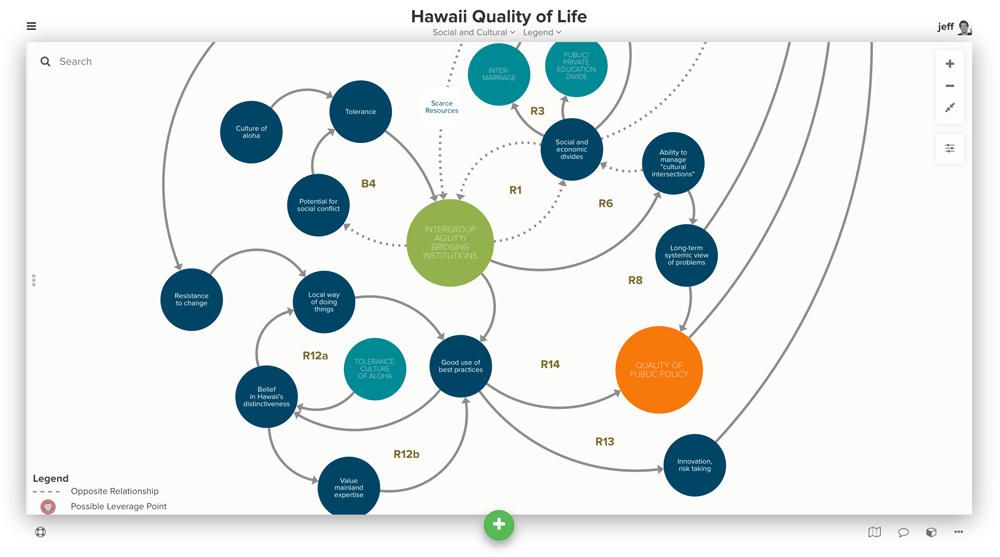 System mapping docs hawaii quality of life map ccuart Choice Image